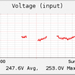 T1000RX Input Voltage